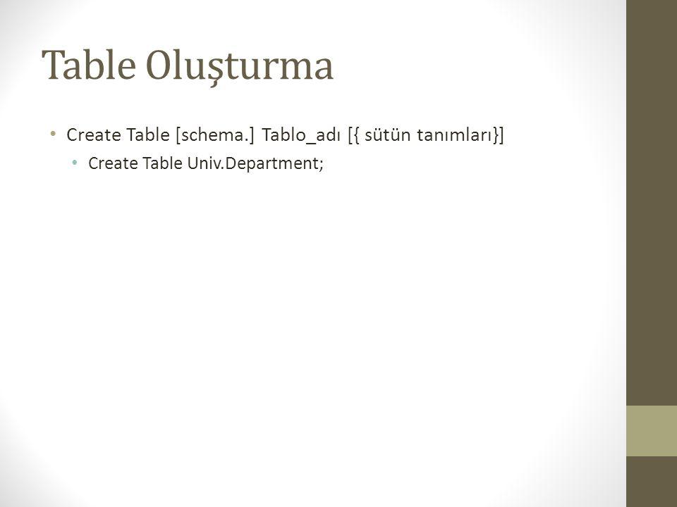 Table Oluşturma Create Table [schema.] Tablo_adı [{ sütün tanımları}]